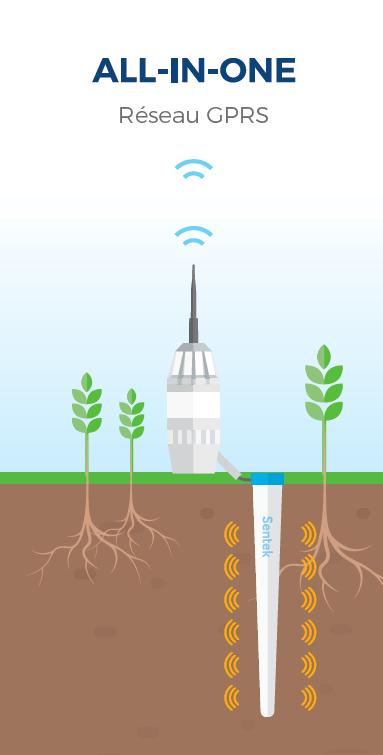activation détection humidité du sol